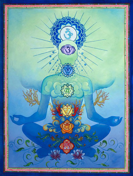 Aura, Chakra & Meridian System ~ Issues Effects & Benefits